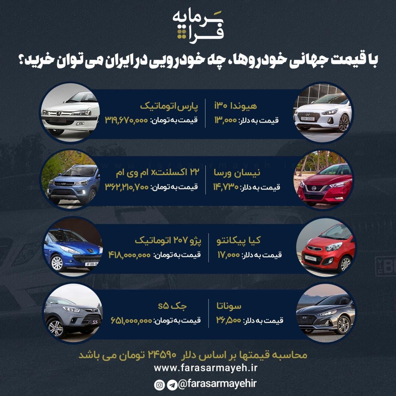 با قیمت جهانی خودروها، چه خودرویی در ایران می توان خرید؟
