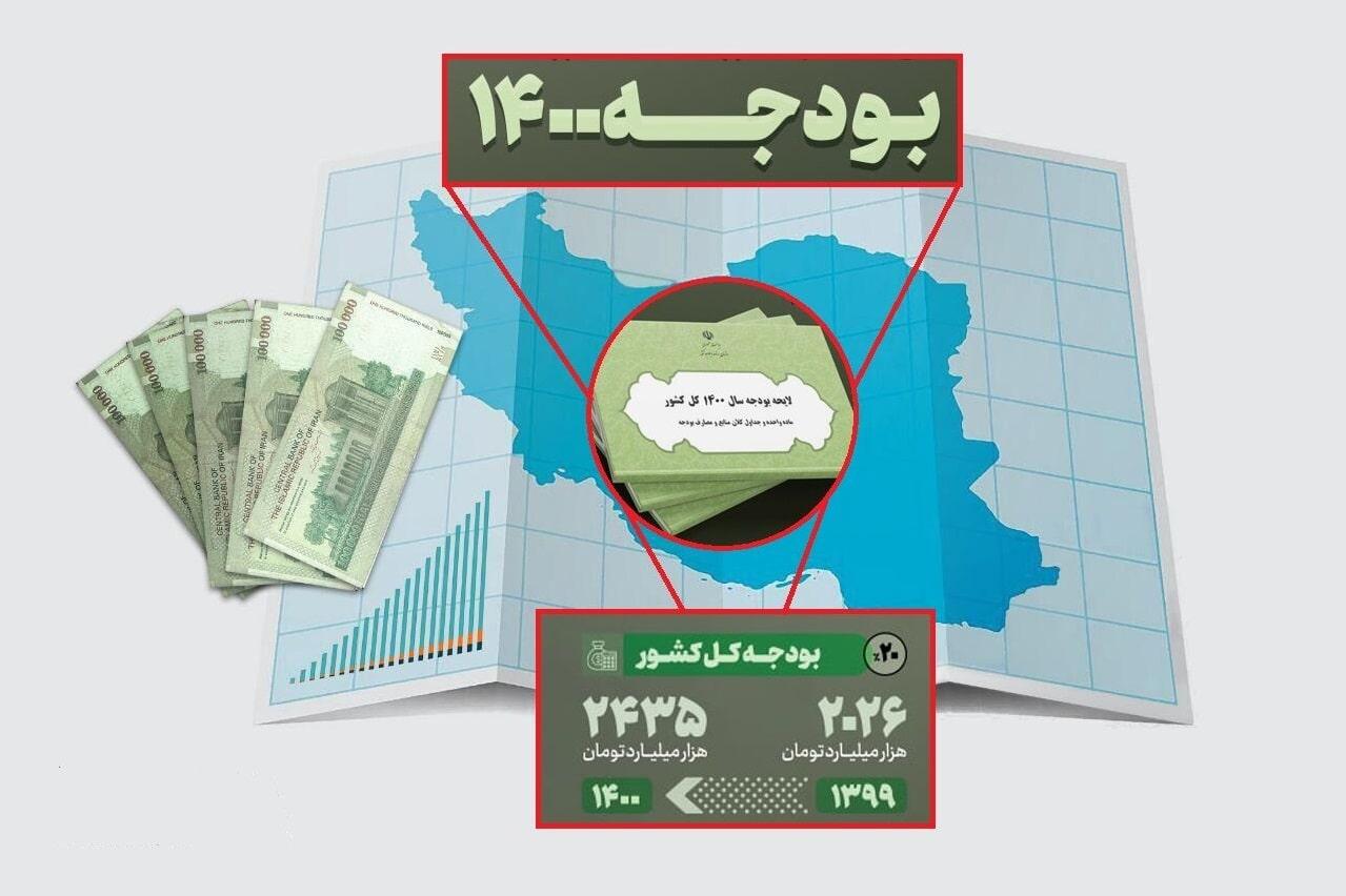 آیا تعیین نرخ ارز ۱۷۵۰۰ تومان در بودجه نقدینگی را رشد میدهد؟