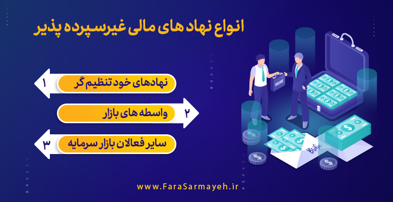 انواع نهادهای مالی | https://farasarmayeh.ir/